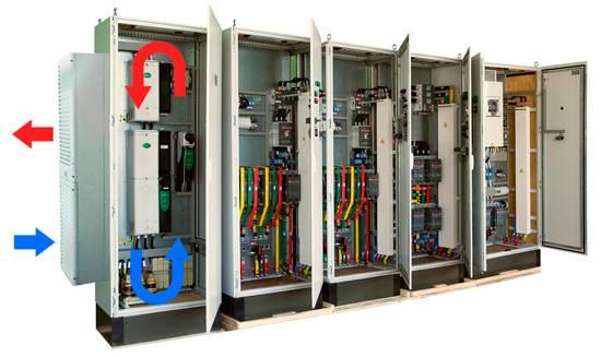 Применение охлаждающих установок на электрошкафах